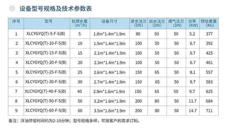 液压式油水分离器参数表